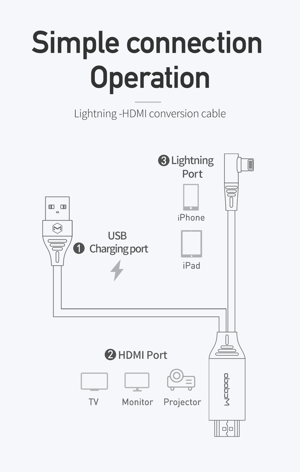 کابل تبدیل لایتنینگ به HDMI برند Mcdodo