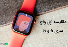 applewatchs6